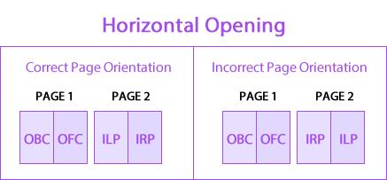 Horizontal Opening